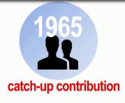 Catch-Up Contribution